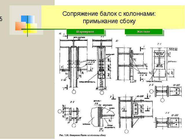 РД 341513296 Сварка и контроль качества сварных