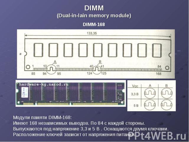 DIMM DIMM (Dual-in-lain memory module)