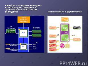 Самый простой вариант перехода на PCI-Express для стандартных по архитектуре нас