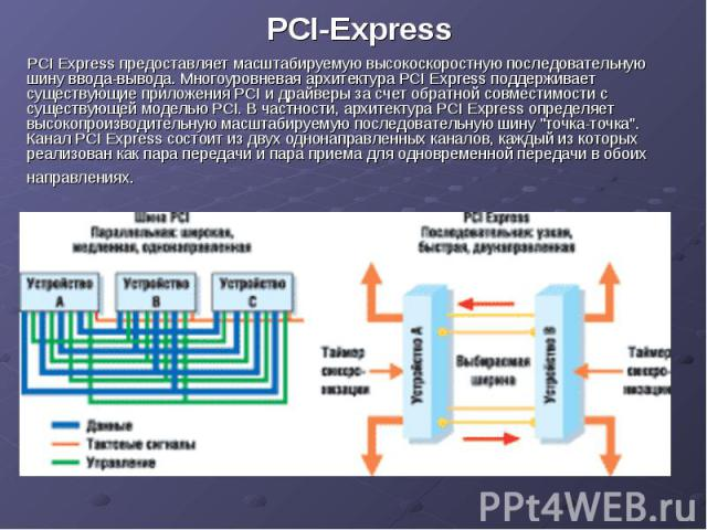 PCI-Express PCI Express предоставляет масштабируемую высокоскоростную последовательную шину ввода-вывода. Многоуровневая архитектура PCI Express поддерживает существующие приложения PCI и драйверы за счет обратной совместимости с существующей модель…