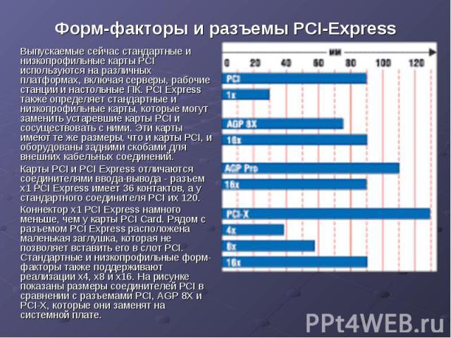 Форм-факторы и разъемы PCI-Express Выпускаемые сейчас стандартные и низкопрофильные карты PCI используются на различных платформах, включая серверы, рабочие станции и настольные ПК. PCI Express также определяет стандартные и низкопрофильные карты, к…