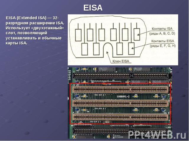 EISA EISA (Extended ISA) — 32-разрядном расширение ISA. Использует «двухэтажный» слот, позволяющий устанавливать и обычные карты ISA.