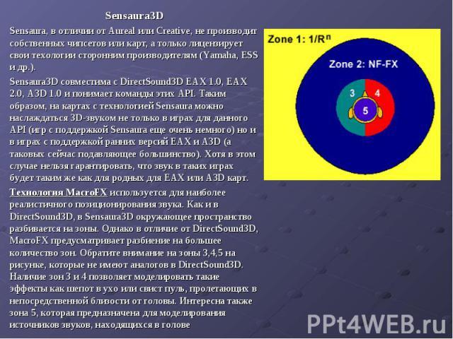 Sensaura3D Sensaura3D Sensaura, в отличии от Aureal или Creative, не производит собственных чипсетов или карт, а только лицензирует свои техологии сторонним производителям (Yamaha, ESS и др.). Sensaura3D совместима с DirectSound3D EAX 1.0, EAX 2.0, …