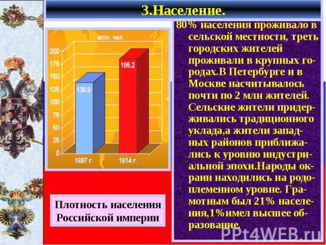 3.Население. 80% населения проживало в сельской местности, треть городских жителей проживали в крупных го-родах.В Петербурге и в Москве насчитывалось почти по 2 млн жителей. Сельские жители придер-живались традиционного уклада,а жители запад-ных рай…
