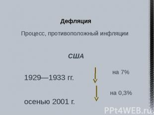 Дефляция США 1929—1933 гг. осенью 2001 г.