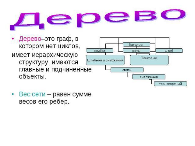 Дерево–это граф, в котором нет циклов, Дерево–это граф, в котором нет циклов, имеет иерархическую структуру, имеются главные и подчиненные объекты. Вес сети – равен сумме весов его ребер.
