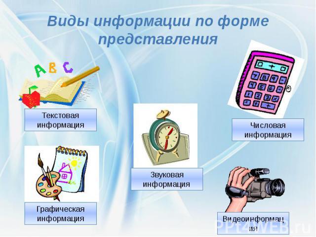 Виды информации по форме представления