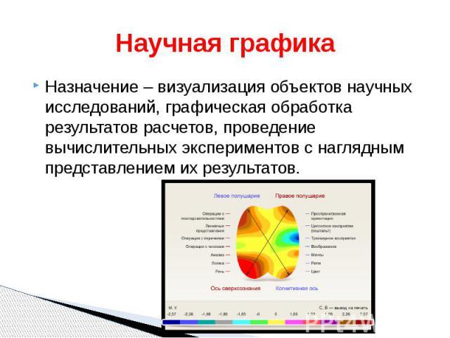 Научная графика Назначение – визуализация объектов научных исследований, графическая обработка результатов расчетов, проведение вычислительных экспериментов с наглядным представлением их результатов.