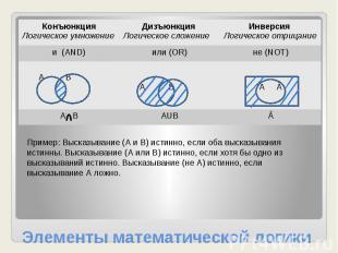 Элементы математической логики