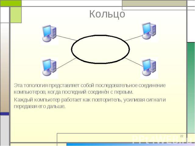 Эта топология представляет собой последовательное соединение компьютеров, когда последний соединён с первым. Каждый компьютер работает как повторитель, усиливая сигнал и передавая его дальше.