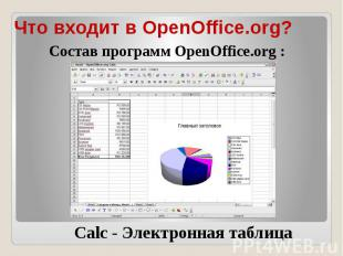 Что входит в OpenOffice.org? Состав программ OpenOffice.org :