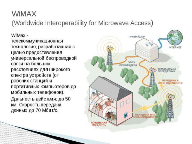 WiMAX (Worldwide Interoperability for Microwave Access) WiMax - телекоммуникационная технология, разработанная с целью предоставления универсальной беспроводной связи на больших расстояниях для широкого спектра устройств (от рабочих станций и портат…