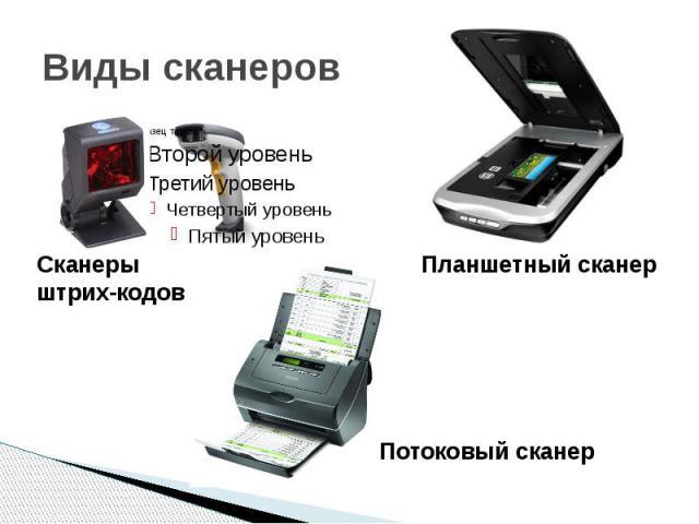 Виды сканеров