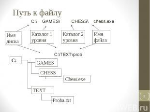 С:\ GAMES\ CHESS\ chess.exe С:\ GAMES\ CHESS\ chess.exe С:\ТEXT\prob