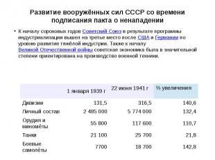 Развитие вооружённых сил СССР со времени подписания пакта о ненападении К началу