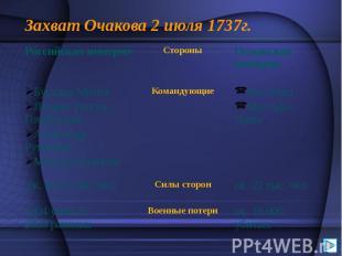 Захват Очакова 2 июля 1737г.