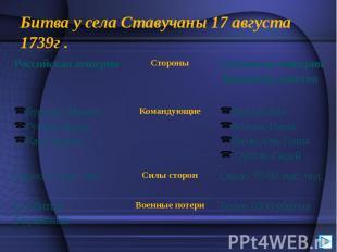 Битва у села Ставучаны 17 августа 1739г .