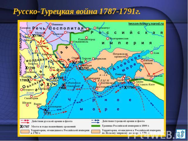Русско-Турецкая война 1787-1791г.