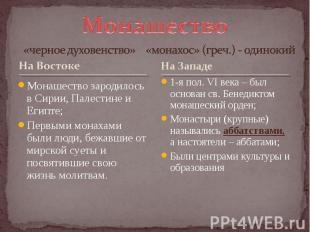 Монашество зародилось в Сирии, Палестине и Египте; Монашество зародилось в Сирии