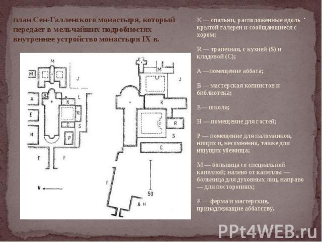 К — спальни, расположенные вдоль крытой галереи и сообщающиеся с хором; К — спальни, расположенные вдоль крытой галереи и сообщающиеся с хором; R — трапезная, с кухней (S) и кладовой (С); А —помещение аббата; В — мастерская копиистов и библиотека; Е…
