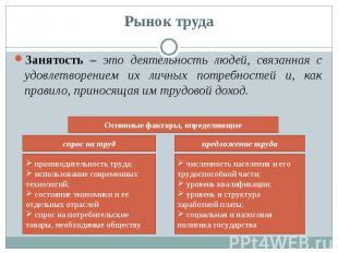 Занятость – это деятельность людей, связанная с удовлетворением их личных потреб