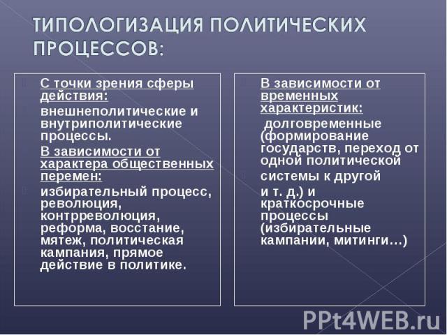 С точки зрения сферы действия: С точки зрения сферы действия: внешнеполитические и внутриполитические процессы. В зависимости от характера общественных перемен: избирательный процесс, революция, контрреволюция, реформа, восстание, мятеж, политическа…