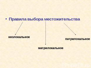 Правила выбора местожительства Правила выбора местожительства