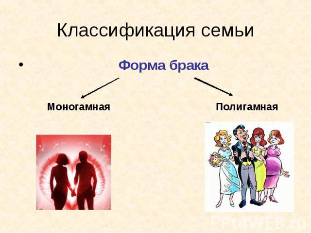 Форма брака Форма брака