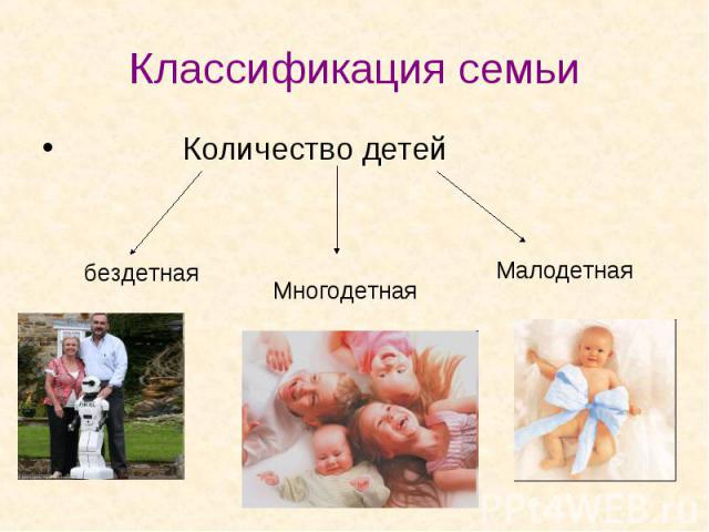Количество детей Количество детей