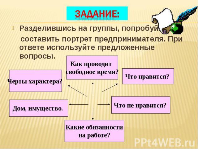 Разделившись на группы, попробуйте Разделившись на группы, попробуйте составить портрет предпринимателя. При ответе используйте предложенные вопросы.