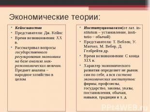 Кейнсианство Кейнсианство Представители: Дж. Кейнс Время возникновения: XX в. Ра