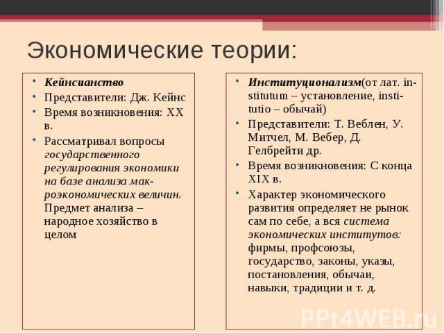 Кейнсианство Кейнсианство Представители: Дж. Кейнс Время возникновения: XX в. Рассматривал вопросы государственного регулирования экономики на базе анализа мак-роэкономических величин. Предмет анализа – народное хозяйство в целом