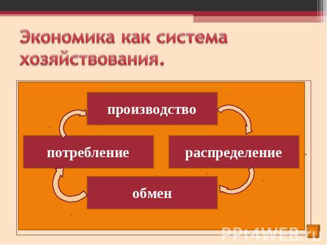 Экономическая деятельность – это производство, распределение, обмен и потребление благ и услуг. Экономическая деятельность – это производство, распределение, обмен и потребление благ и услуг. производство (процесс создания экономических благ и услуг…