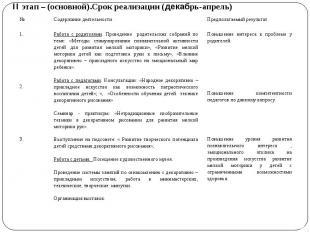 II этап – (основной).Срок реализации (декабрь-апрель) II этап – (основной).Срок