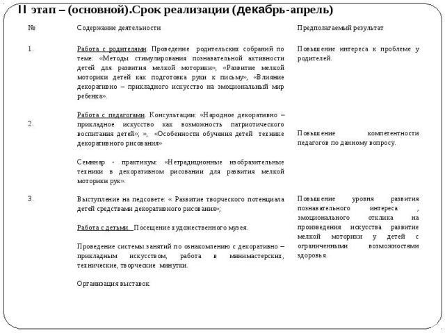 II этап – (основной).Срок реализации (декабрь-апрель) II этап – (основной).Срок реализации (декабрь-апрель)