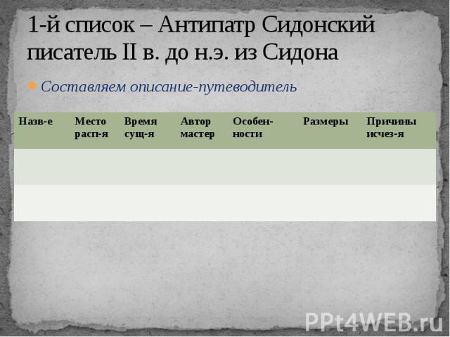 1-й список – Антипатр Сидонский писатель II в. до н.э. из Сидона Составляем описание-путеводитель