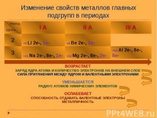 Изменение свойств металлов главных подгрупп в периодах