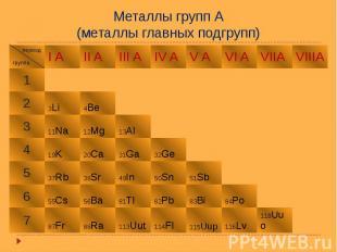 Металлы групп А (металлы главных подгрупп)