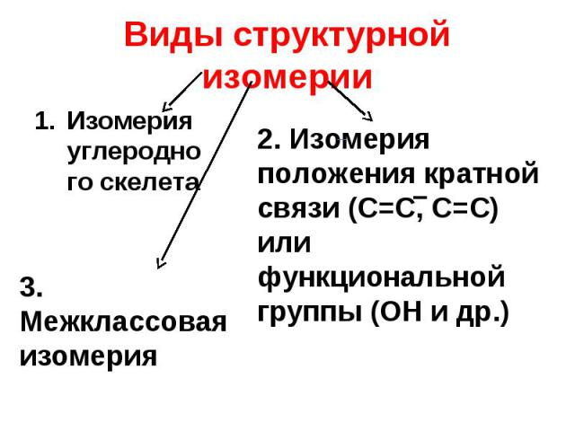Изомерия углеродного скелета Изомерия углеродного скелета