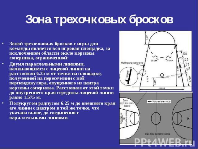 Зоной трехочковых бросков с игры для команды является вся игровая площадка, за исключением области около корзины соперника, ограниченной: Зоной трехочковых бросков с игры для команды является вся игровая площадка, за исключением области около корзин…