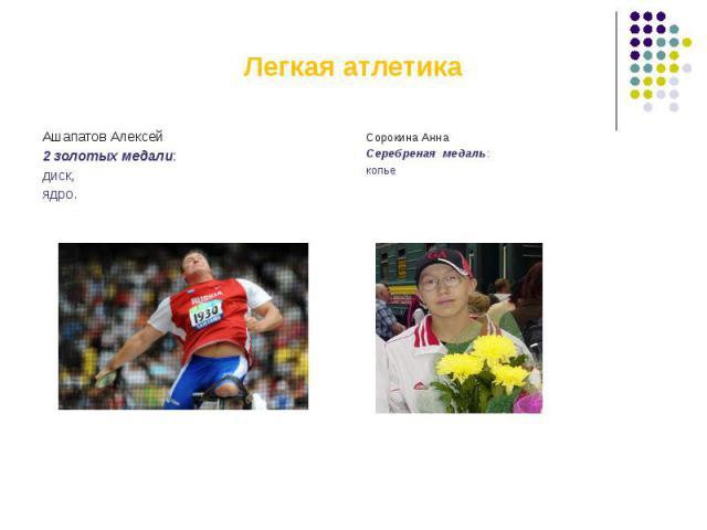Легкая атлетика Ашапатов Алексей 2 золотых медали: диск, ядро.