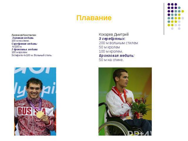Плавание Лисенков Константин Золотая медаль: 100 м на спине. Серебряная медаль: 4х100 м. 2 бронзовых медали: 100 м кролем Эстафета 4х100 м. Вольный стиль.