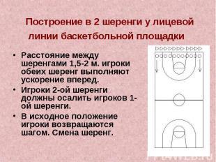 Расстояние между шеренгами 1,5-2 м. игроки обеих шеренг выполняют ускорение впер