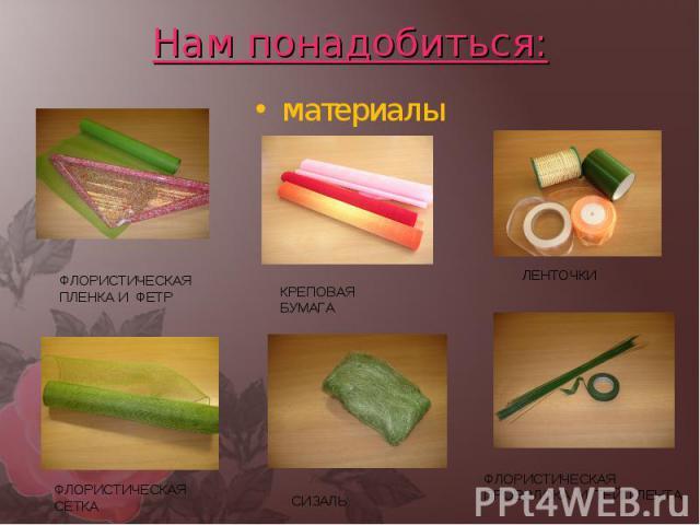 материалы материалы