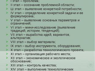 I этап – проблема; I этап – проблема; II этап – осознание проблемной области; Ш