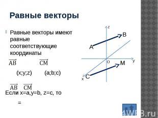 Равные векторы Равные векторы имеют равные соответствующие координаты (х;y;z) (a