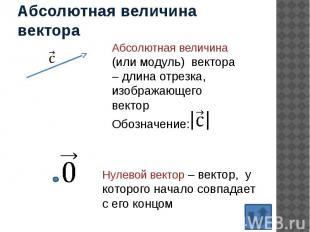 Абсолютная величина вектора