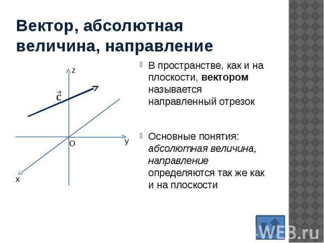 Вектор, абсолютная величина, направление В пространстве, как и на плоскости, вектором называется направленный отрезок Основные понятия: абсолютная величина, направление определяются так же как и на плоскости