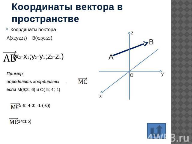 Координаты вектора в пространстве Координаты вектора А(х1;у1;z1) B(x2;y2;z2) (x2-х1;y2-у1;z2-z1) Пример: определить координаты , если М(9;3;-6) и С(-5; 4;-1) (-5-9; 4-3; -1-(-6)) (-14;1;5)