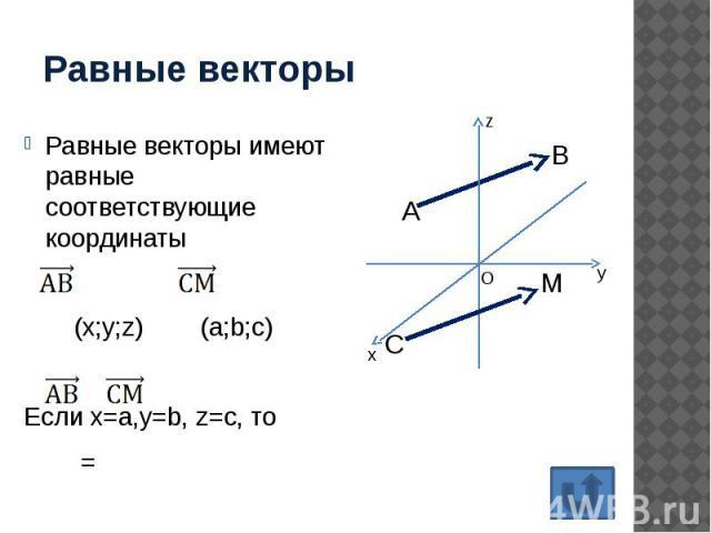 Равные векторы Равные векторы имеют равные соответствующие координаты (х;y;z) (a;b;c) Если х=а,у=b, z=с, то =
